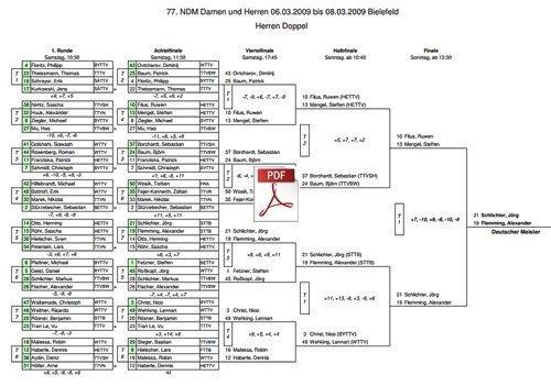 alexander-flemming-joerg-schlichter-deutscher-meister-turnierliste2